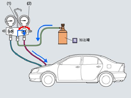 没有空调外机答:汽车空调系统与一般家庭空调的制冷原理和结构基本一
